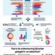 Poster Overall QuickScan mrt 2018 - Stichting OOK