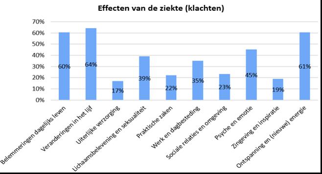 QuickScan Stichting OOK